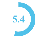 Hodnocení půjčky Kredito24